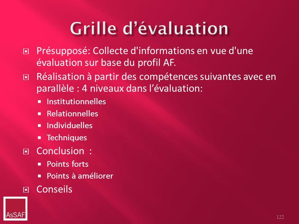 Présupposé: Collecte d'informations en vue d'une évaluation sur base du profil AF. Réalisation à partir des compétences suivantes avec en parallèle :