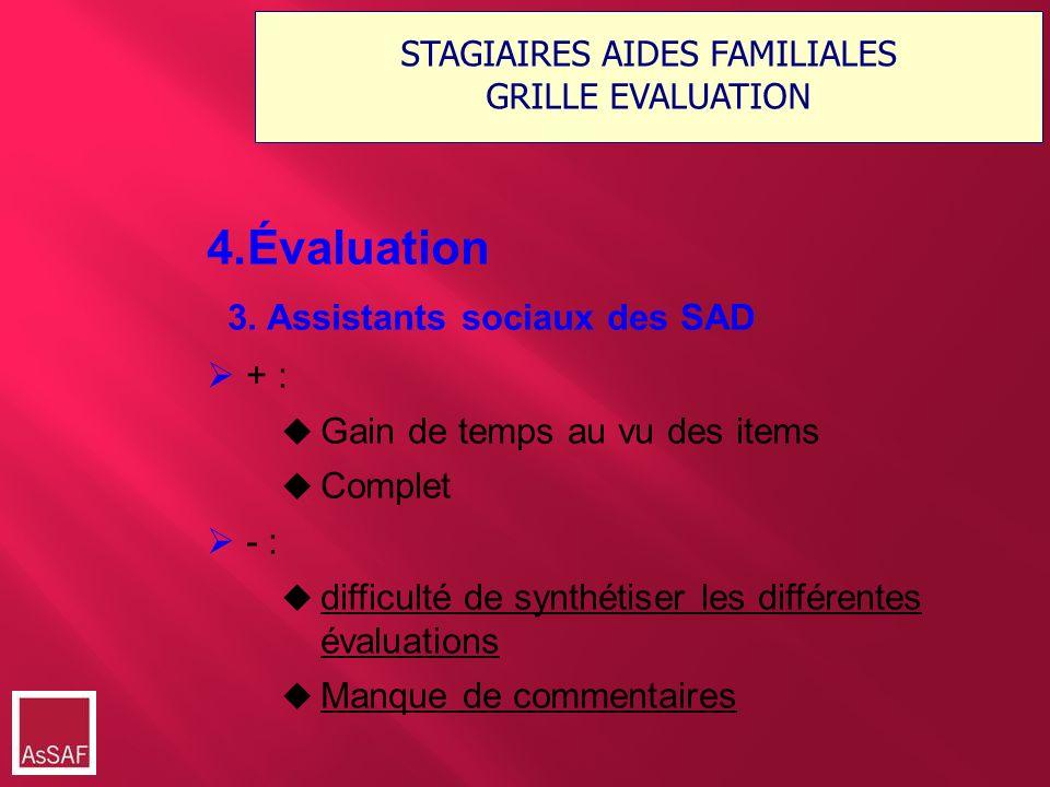 STAGIAIRES AIDES FAMILIALES GRILLE EVALUATION 4.Évaluation 3.Assistants sociaux des SAD + : Gain de temps au vu des items Complet - : difficulté de sy