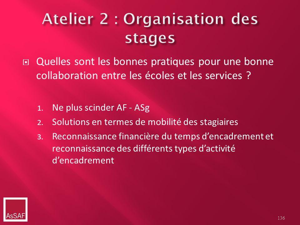 Quelles sont les bonnes pratiques pour une bonne collaboration entre les écoles et les services ? 1. Ne plus scinder AF - ASg 2. Solutions en termes d