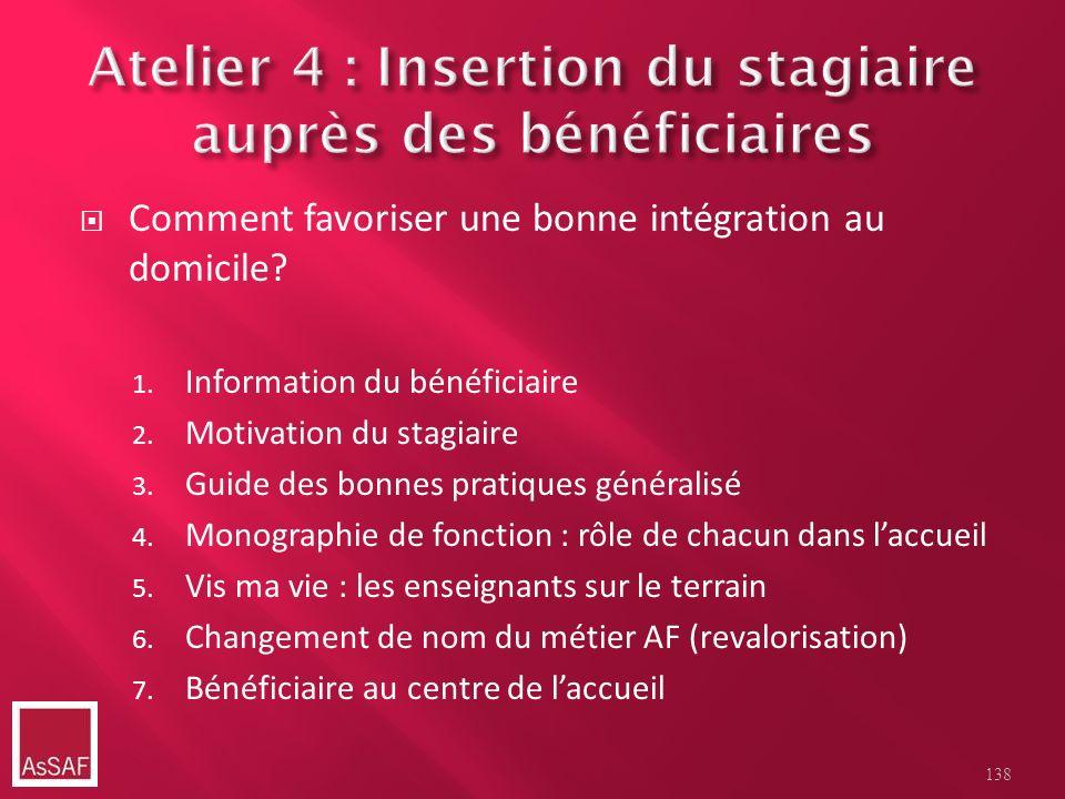 Comment favoriser une bonne intégration au domicile? 1. Information du bénéficiaire 2. Motivation du stagiaire 3. Guide des bonnes pratiques généralis