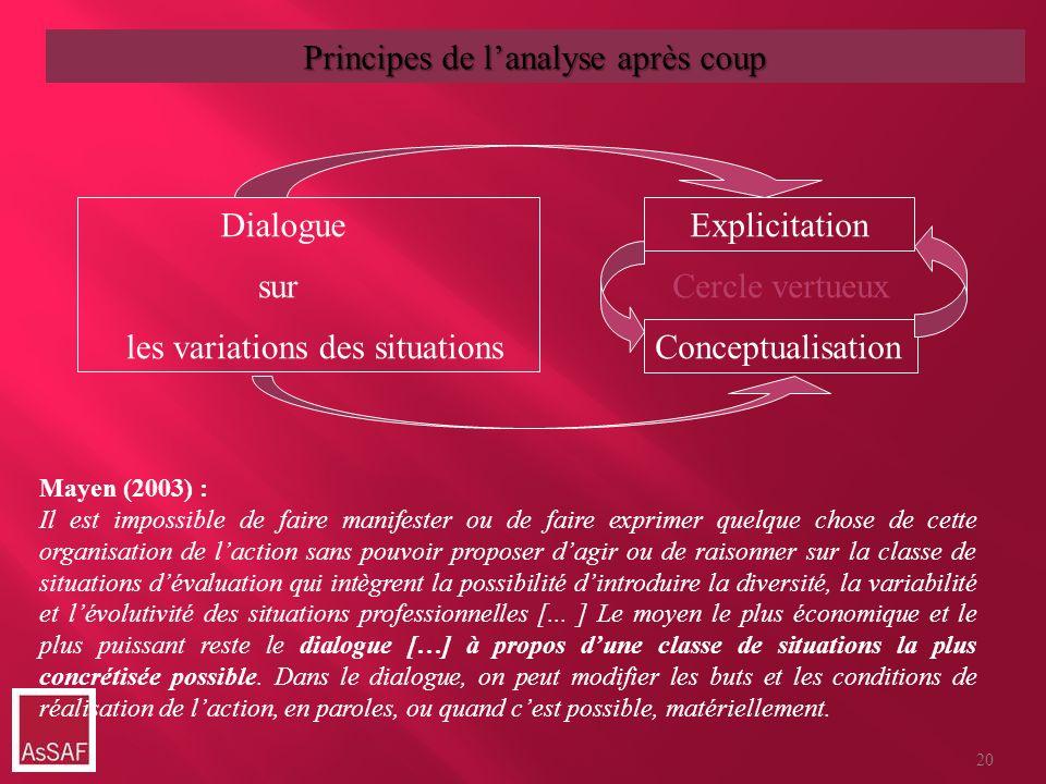 Mayen (2003) : Il est impossible de faire manifester ou de faire exprimer quelque chose de cette organisation de laction sans pouvoir proposer dagir o