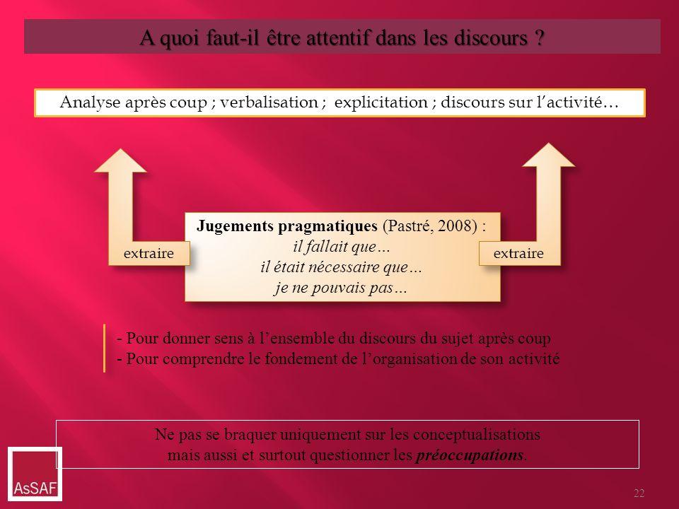 Jugements pragmatiques (Pastré, 2008) : il fallait que… il était nécessaire que… je ne pouvais pas… Jugements pragmatiques (Pastré, 2008) : il fallait