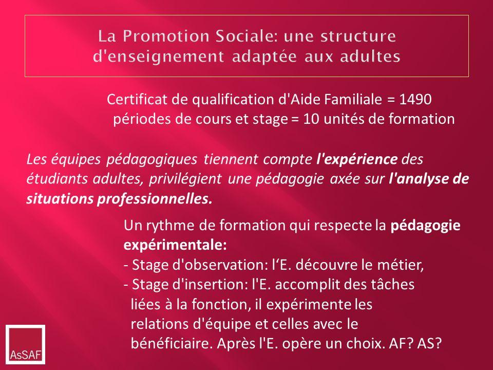La Promotion Sociale: une structure d'enseignement adaptée aux adultes Certificat de qualification d'Aide Familiale = 1490 périodes de cours et stage