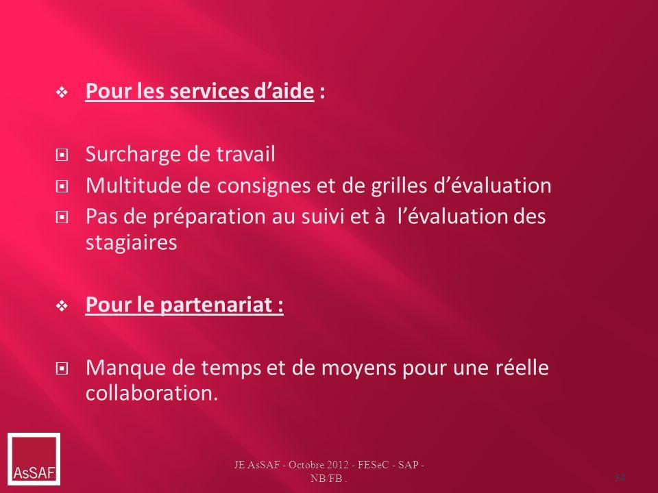 Pour les services daide : Surcharge de travail Multitude de consignes et de grilles dévaluation Pas de préparation au suivi et à lévaluation des stagi