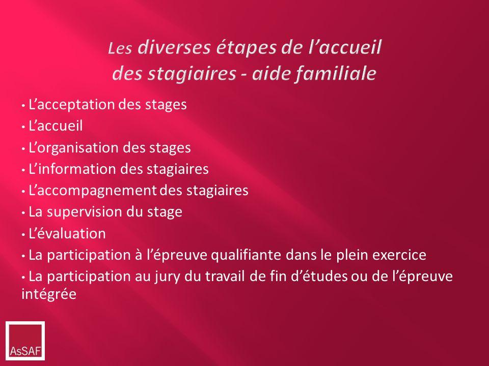 Lacceptation des stages Laccueil Lorganisation des stages Linformation des stagiaires Laccompagnement des stagiaires La supervision du stage Lévaluati