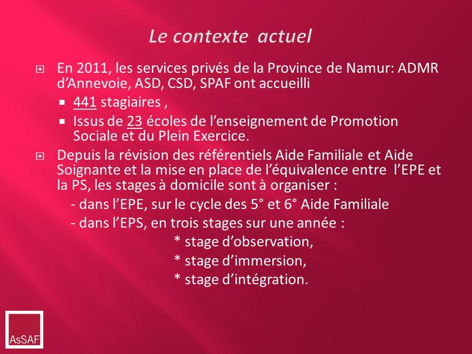 En 2011, les services privés de la Province de Namur: ADMR dAnnevoie, ASD, CSD, SPAF ont accueilli 441 stagiaires, Issus de 23 écoles de lenseignement