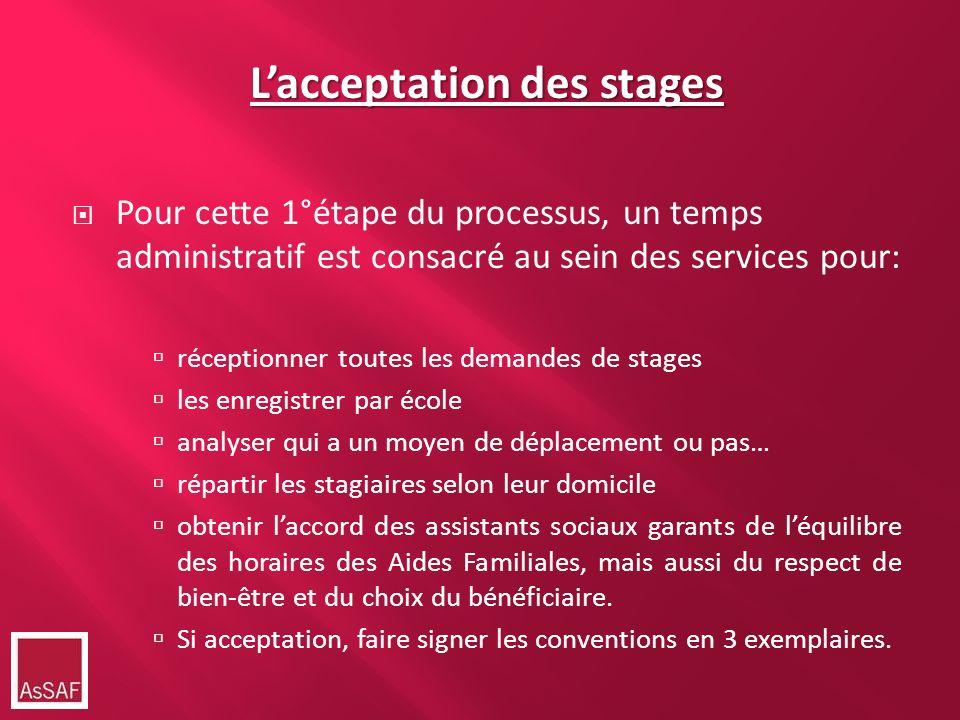 Lacceptation des stages Pour cette 1°étape du processus, un temps administratif est consacré au sein des services pour: réceptionner toutes les demand