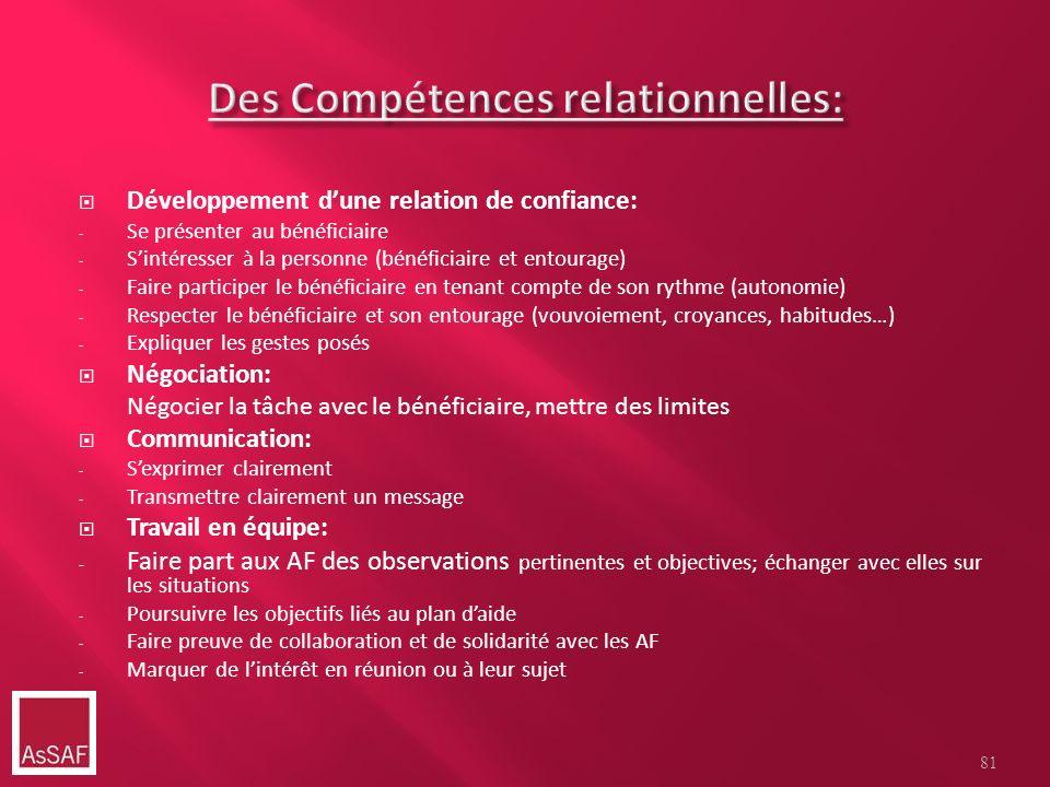 Développement dune relation de confiance: - Se présenter au bénéficiaire - Sintéresser à la personne (bénéficiaire et entourage) - Faire participer le
