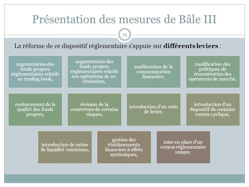 Présentation des mesures de Bâle III 11 augmentation des fonds propres règlementaires relatifs au trading book, augmentation des fonds propres règleme