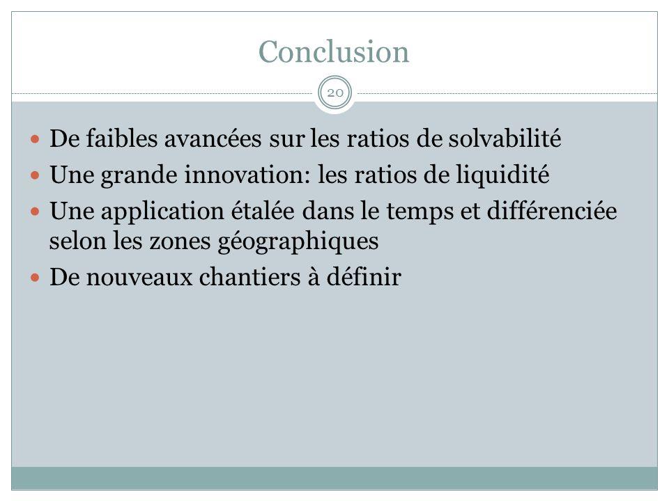 Conclusion 20 De faibles avancées sur les ratios de solvabilité Une grande innovation: les ratios de liquidité Une application étalée dans le temps et