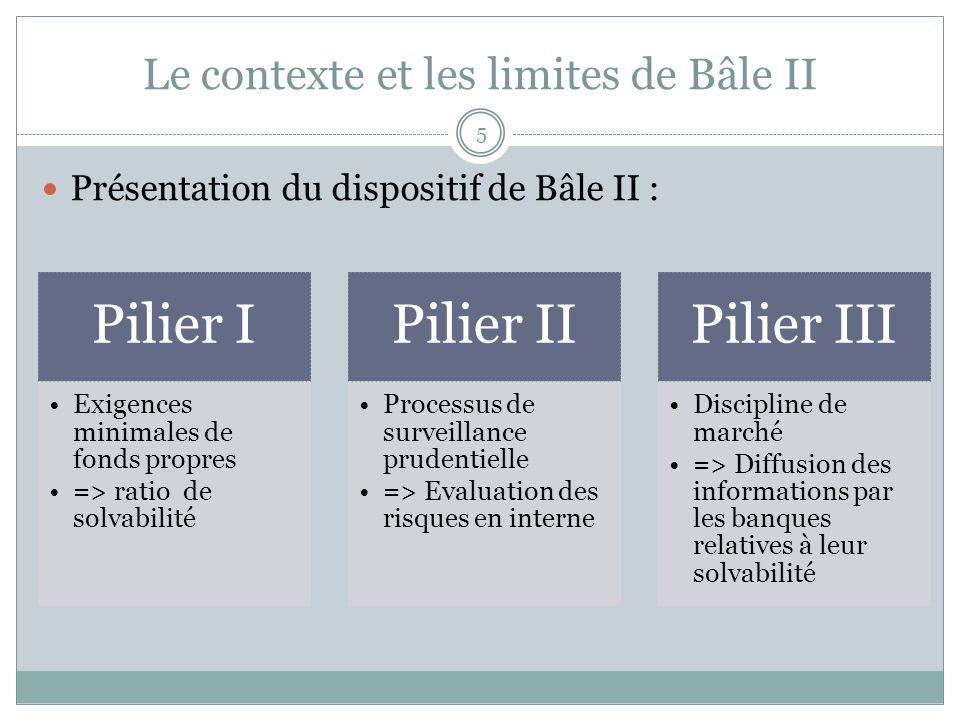 Le contexte et les limites de Bâle II 5 Présentation du dispositif de Bâle II : Pilier I Exigences minimales de fonds propres => ratio de solvabilité