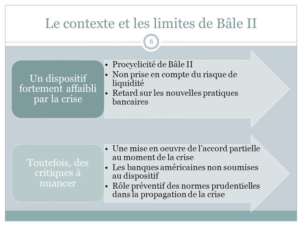 Le contexte et les limites de Bâle II 6 Procyclicité de Bâle II Non prise en compte du risque de liquidité Retard sur les nouvelles pratiques bancaire