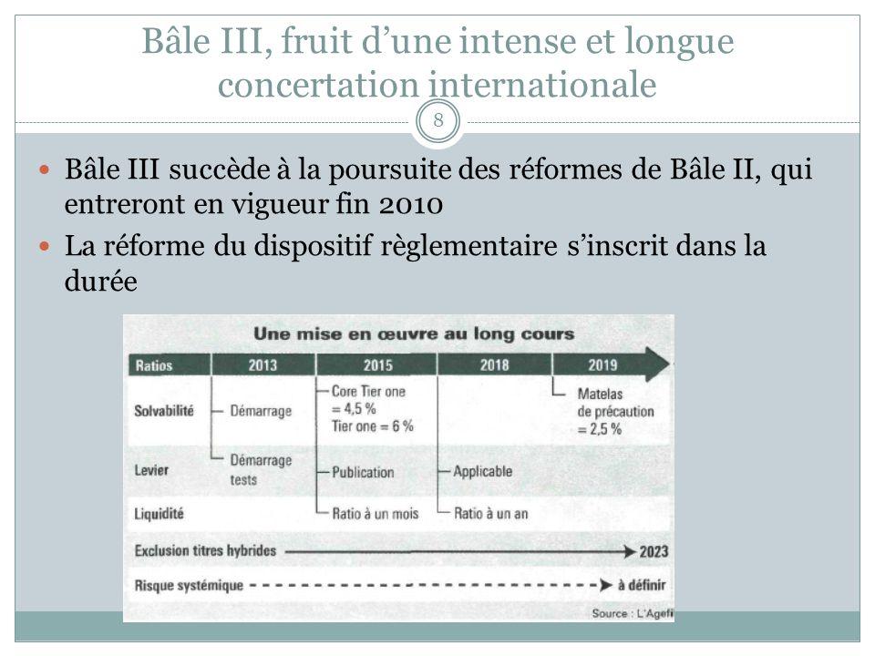 Bâle III, fruit dune intense et longue concertation internationale 8 Bâle III succède à la poursuite des réformes de Bâle II, qui entreront en vigueur