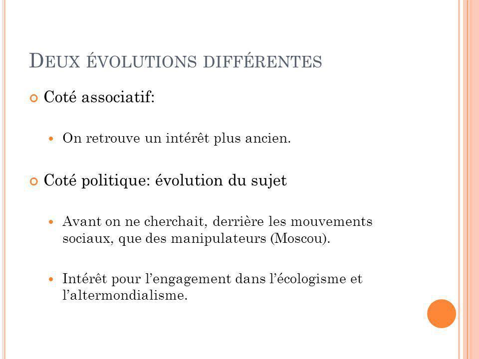 D EUX ÉVOLUTIONS DIFFÉRENTES Coté associatif: On retrouve un intérêt plus ancien.