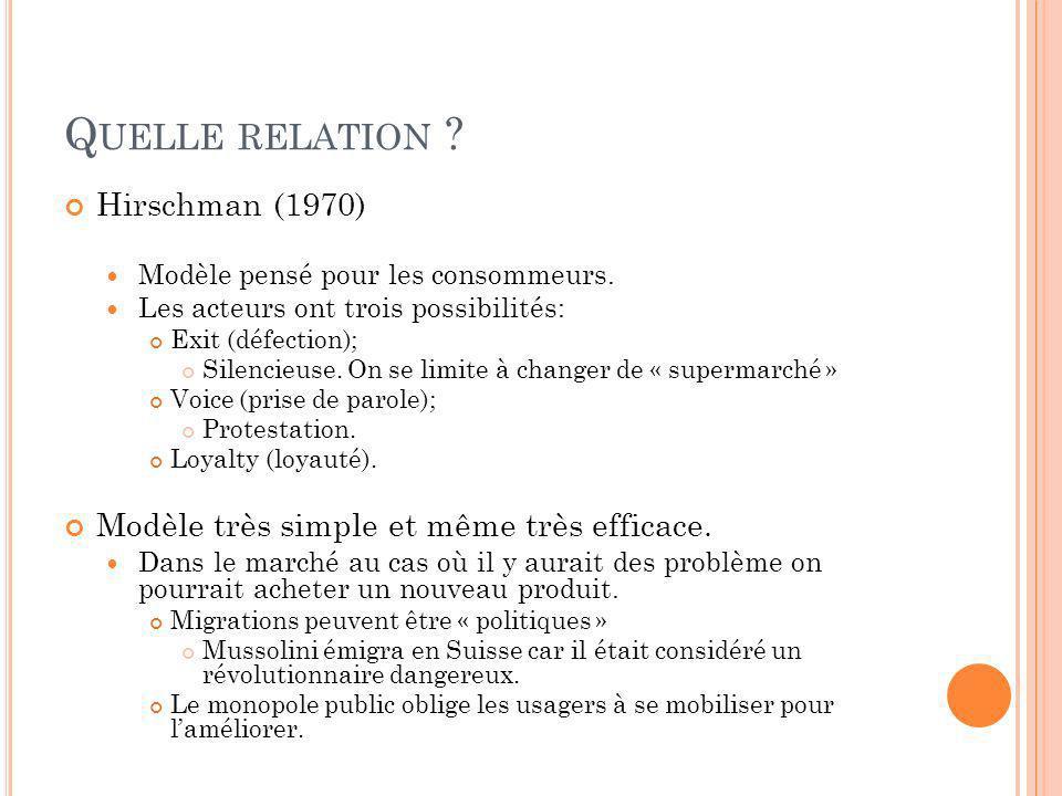 Q UELLE RELATION ? Hirschman (1970) Modèle pensé pour les consommeurs. Les acteurs ont trois possibilités: Exit (défection); Silencieuse. On se limite