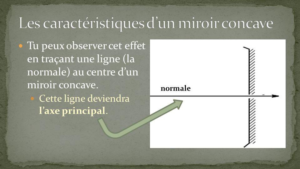 Tu peux observer cet effet en traçant une ligne (la normale) au centre dun miroir concave. Cette ligne deviendra laxe principal.