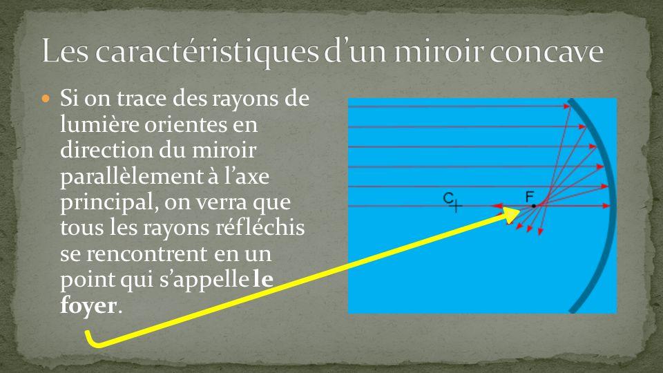 Si on trace des rayons de lumière orientes en direction du miroir parallèlement à laxe principal, on verra que tous les rayons réfléchis se rencontren