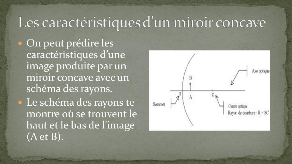 On peut prédire les caractéristiques dune image produite par un miroir concave avec un schéma des rayons. Le schéma des rayons te montre où se trouven