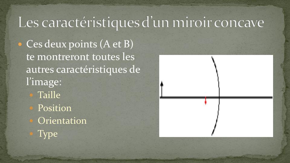 Ces deux points (A et B) te montreront toutes les autres caractéristiques de limage: Taille Position Orientation Type