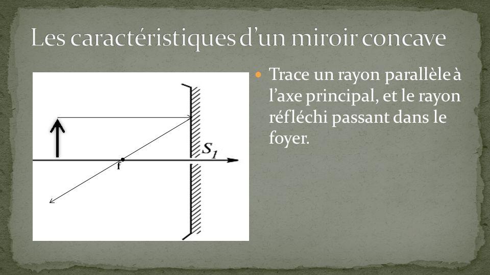 Trace un rayon parallèle à laxe principal, et le rayon réfléchi passant dans le foyer.