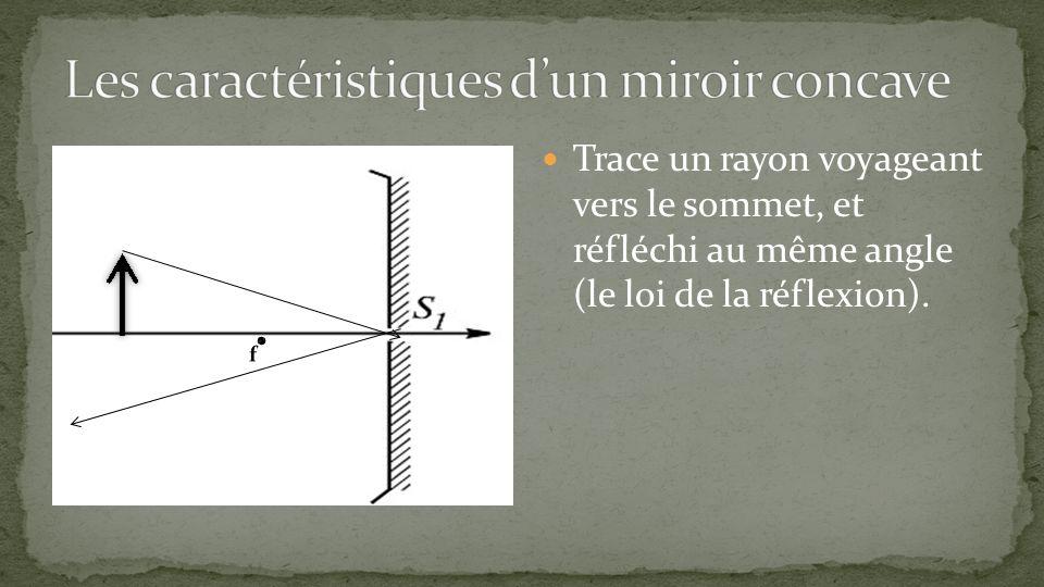 Trace un rayon voyageant vers le sommet, et réfléchi au même angle (le loi de la réflexion).