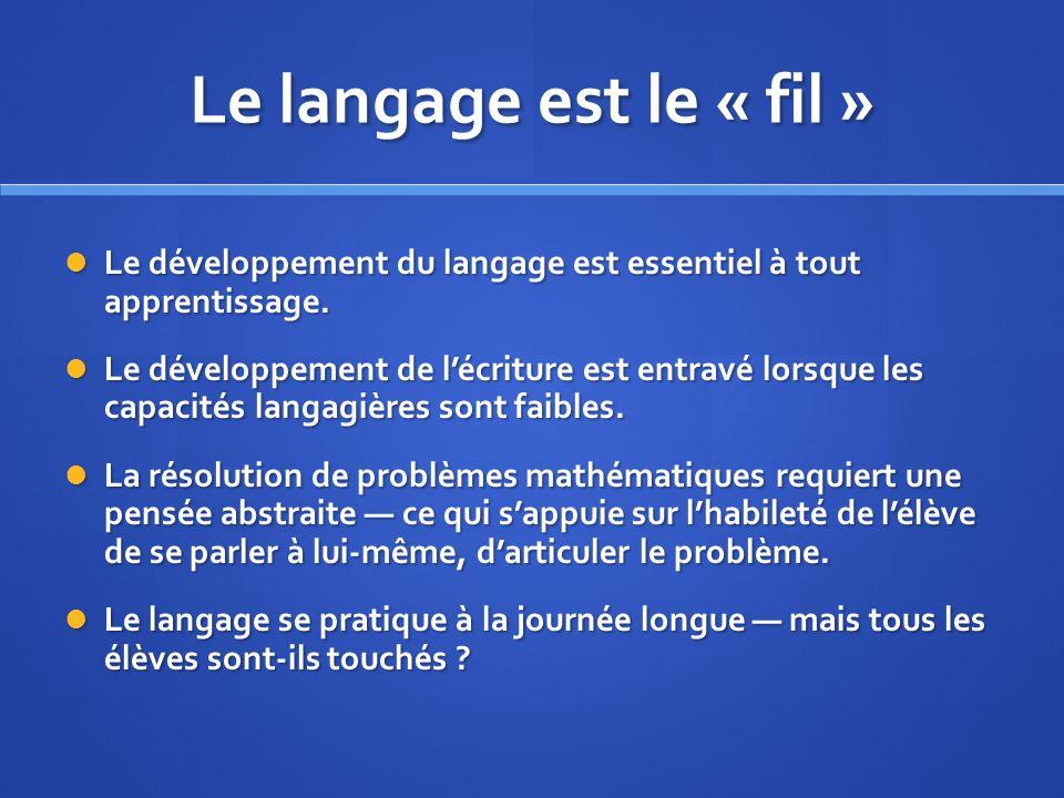 Le langage est le « fil » Le développement du langage est essentiel à tout apprentissage.