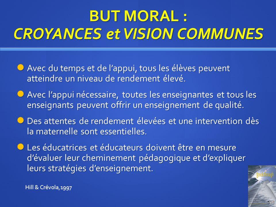 BUT MORAL : CROYANCES et VISION COMMUNES Avec du temps et de lappui, tous les élèves peuvent atteindre un niveau de rendement élevé.