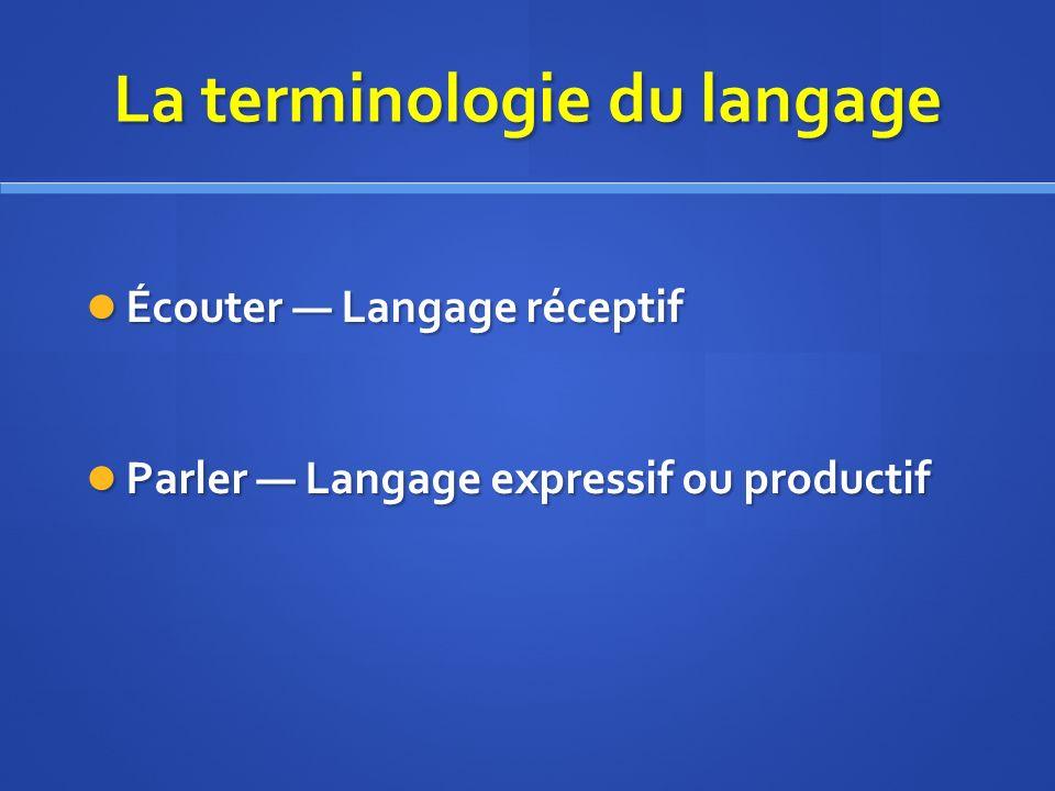 La terminologie du langage Écouter Langage réceptif Écouter Langage réceptif Parler Langage expressif ou productif Parler Langage expressif ou productif