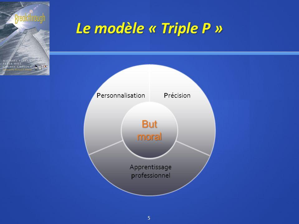 Le modèle « Triple P » PrécisionPersonnalisation Apprentissage professionnel ButmoralButmoral 5