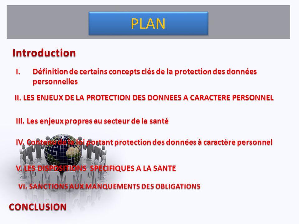 PLAN Introduction I.Définition de certains concepts clés de la protection des données personnelles II.