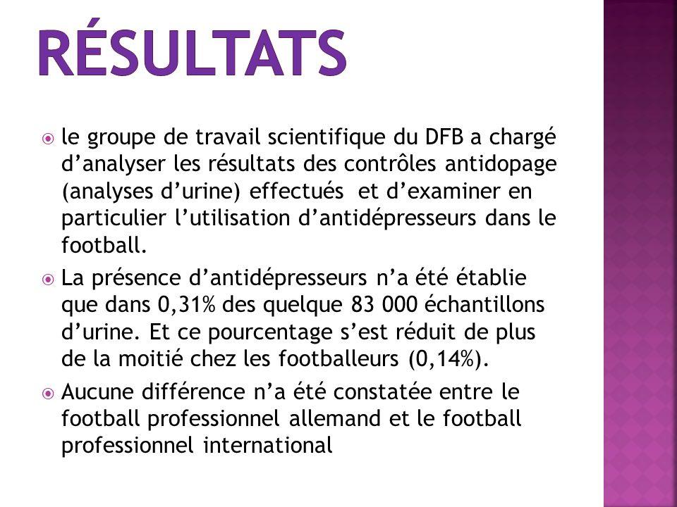 le groupe de travail scientifique du DFB a chargé danalyser les résultats des contrôles antidopage (analyses durine) effectués et dexaminer en particu