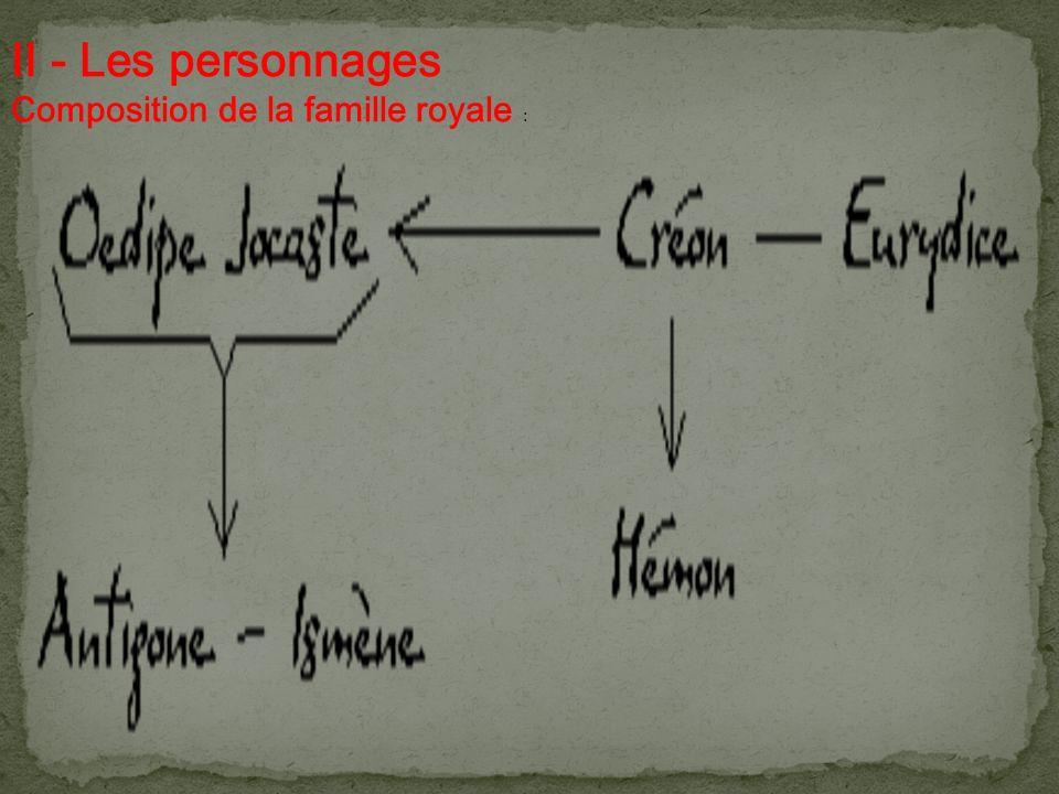 II - Les personnages Composition de la famille royale :