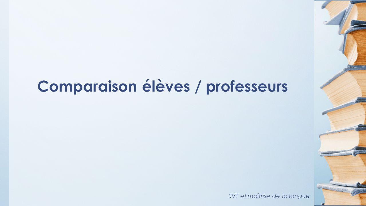 Comparaison élèves / professeurs SVT et maîtrise de la langue