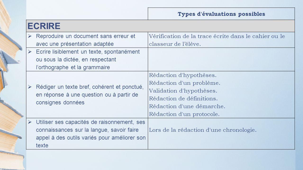 Types d évaluations possibles ECRIRE Reproduire un document sans erreur et avec une présentation adaptée Vérification de la trace écrite dans le cahier ou le classeur de lélève.