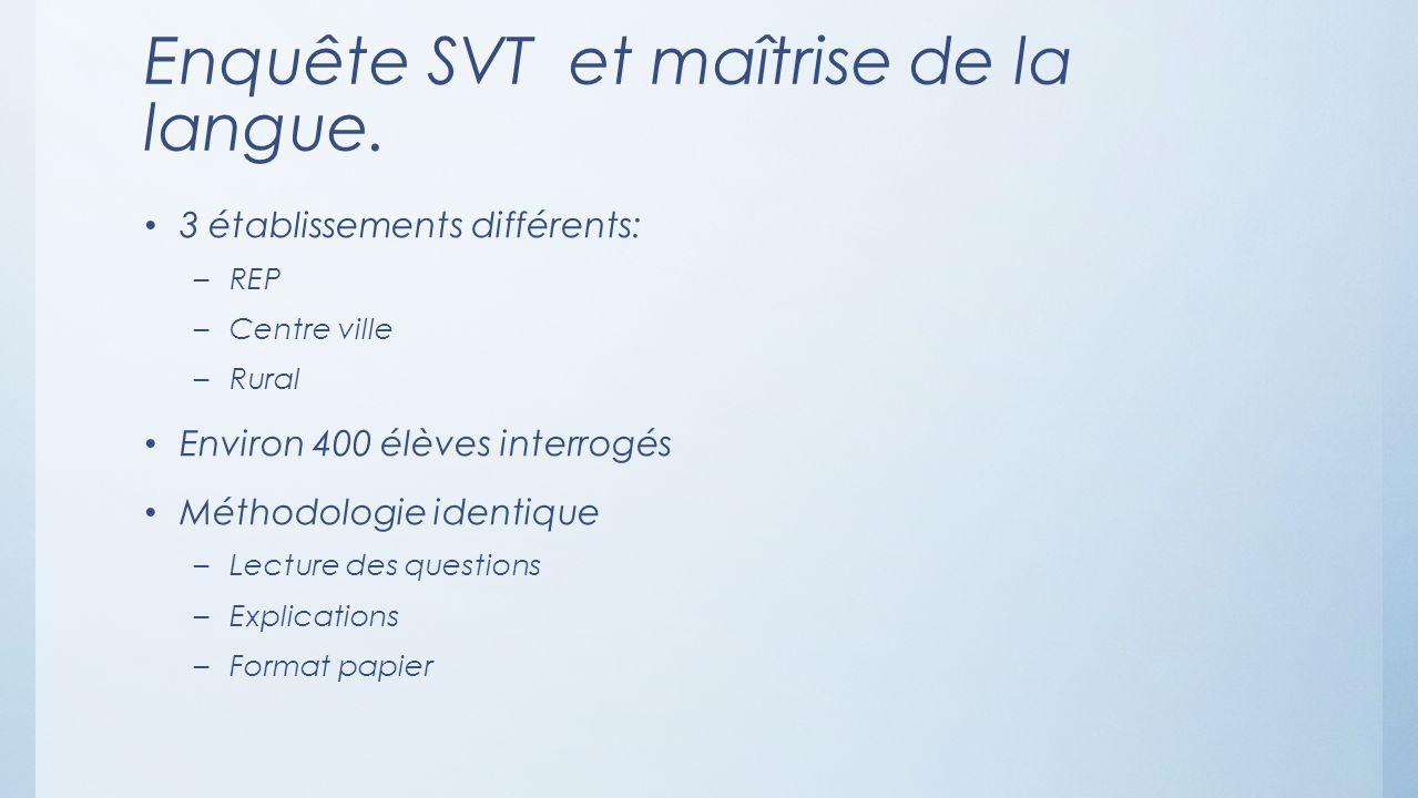Enquête SVT et maîtrise de la langue.