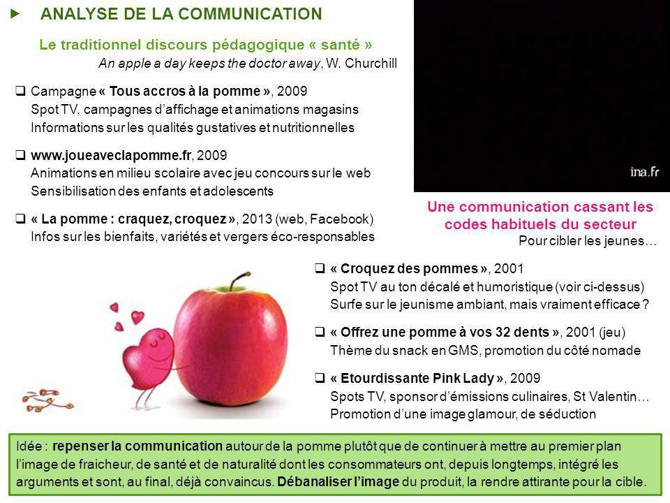ANALYSE DE LA COMMUNICATION Idée : repenser la communication autour de la pomme plutôt que de continuer à mettre au premier plan limage de fraicheur, de santé et de naturalité dont les consommateurs ont, depuis longtemps, intégré les arguments et sont, au final, déjà convaincus.