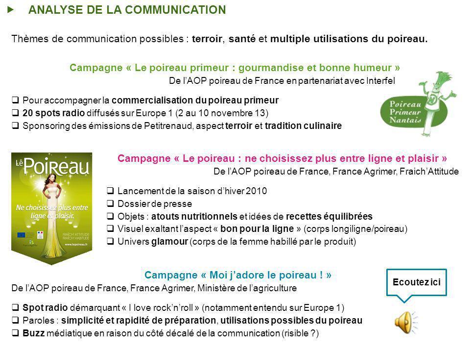 ANALYSE DE LA COMMUNICATION Thèmes de communication possibles : terroir, santé et multiple utilisations du poireau.