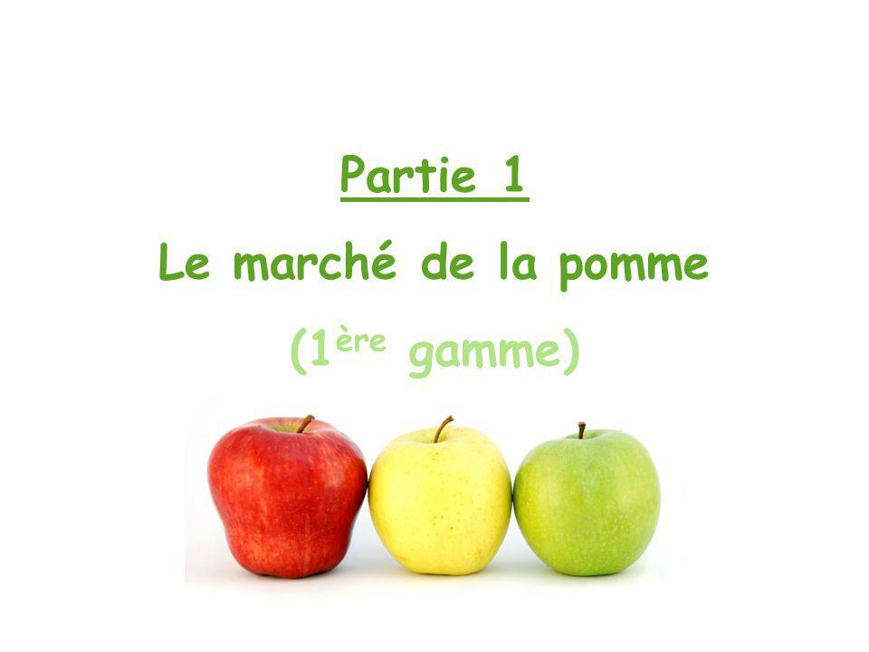 Partie 1 Le marché de la pomme (1 ère gamme)