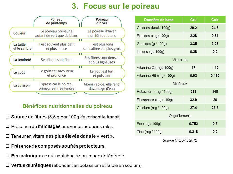 3.Focus sur le poireau Bénéfices nutritionnelles du poireau Source de fibres (3,5 g par 100g) favorisant le transit.