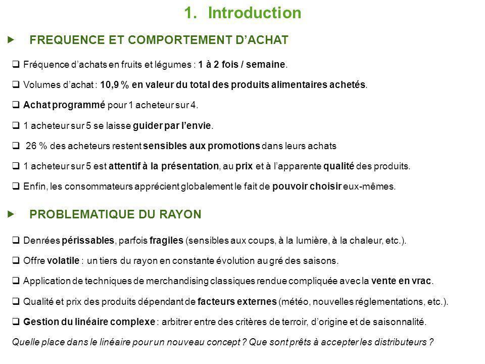 1.Introduction FREQUENCE ET COMPORTEMENT DACHAT PROBLEMATIQUE DU RAYON Fréquence dachats en fruits et légumes : 1 à 2 fois / semaine.