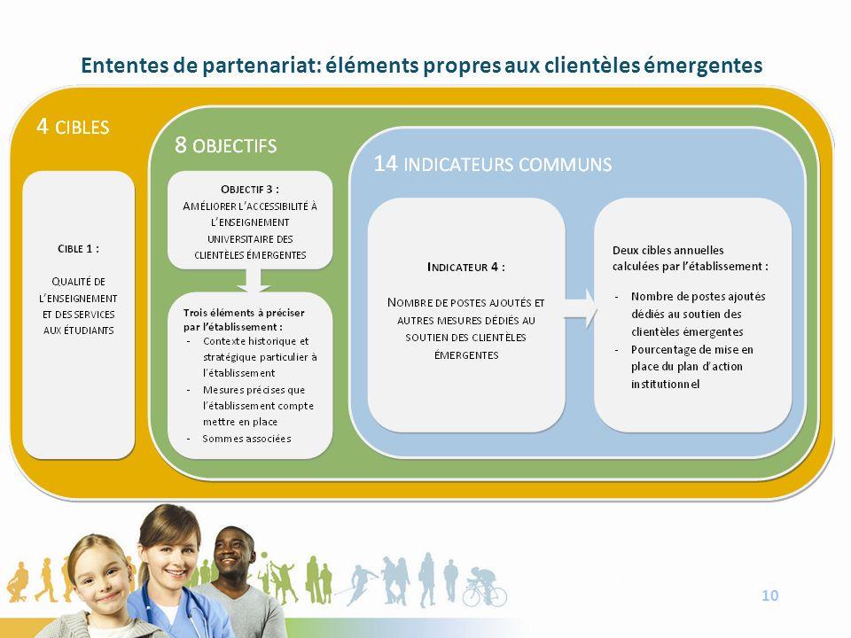 10 Ententes de partenariat: éléments propres aux clientèles émergentes