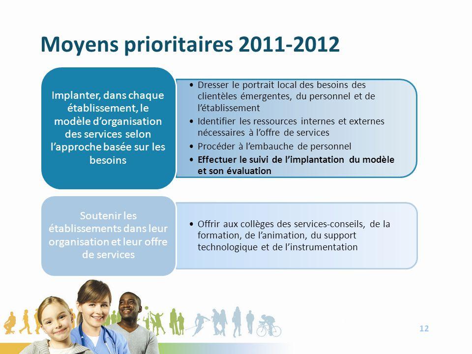 Moyens prioritaires 2011-2012 12