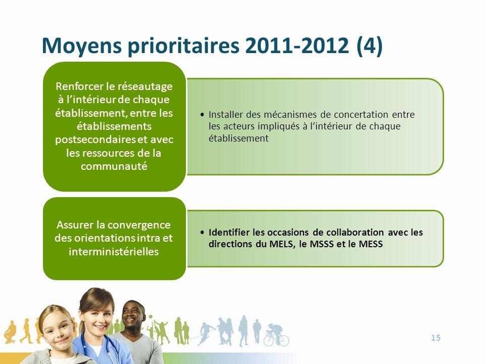 Moyens prioritaires 2011-2012 (4) 15