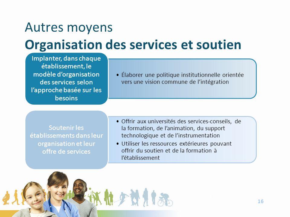 Autres moyens Organisation des services et soutien 16