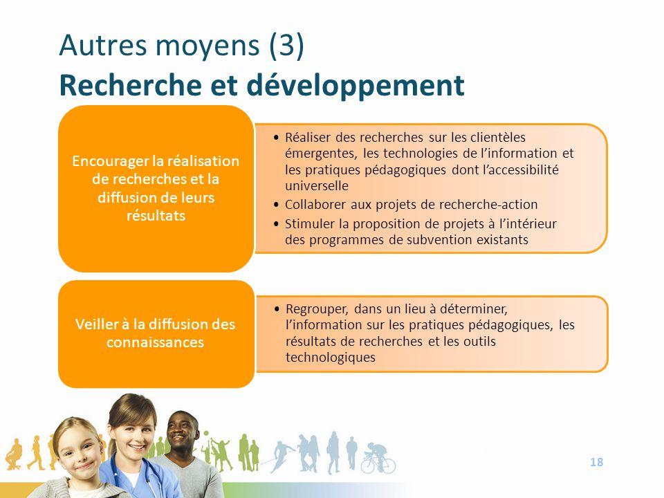 Autres moyens (3) Recherche et développement 18