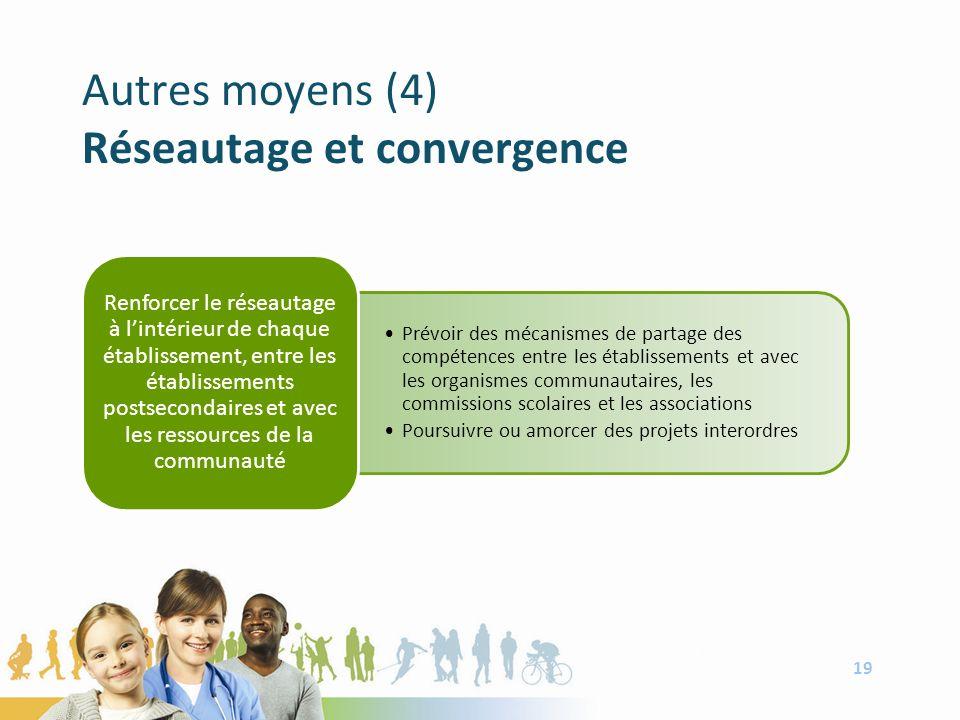 Autres moyens (4) Réseautage et convergence 19