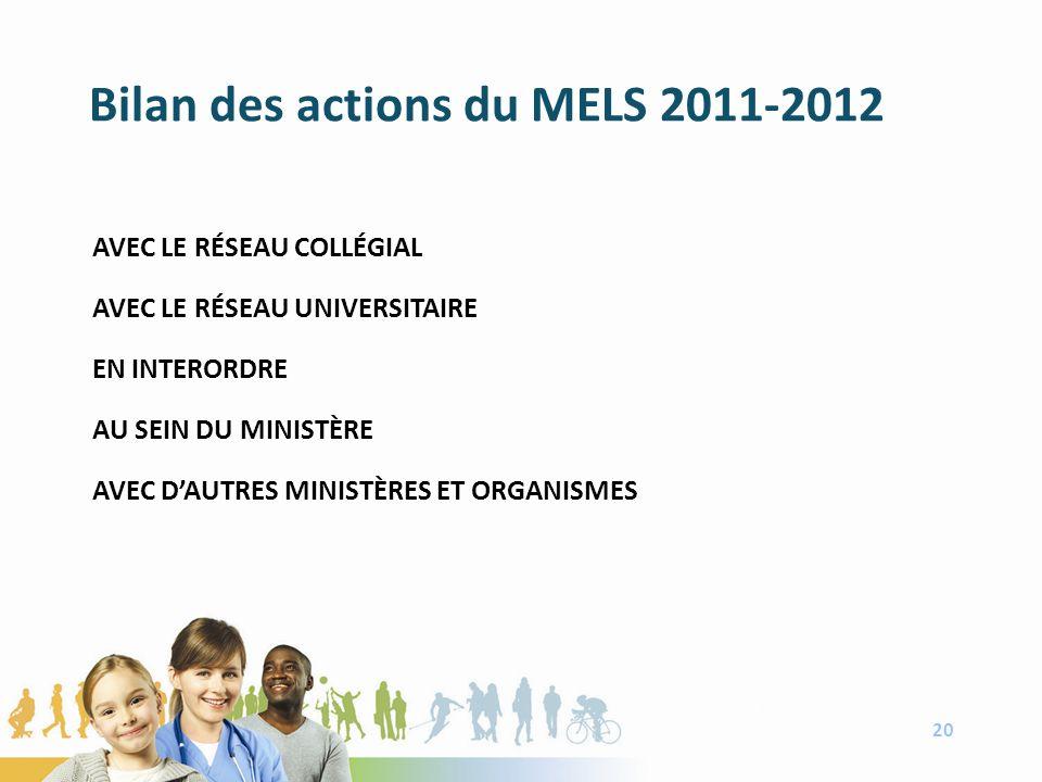 Bilan des actions du MELS 2011-2012 AVEC LE RÉSEAU COLLÉGIAL AVEC LE RÉSEAU UNIVERSITAIRE EN INTERORDRE AU SEIN DU MINISTÈRE AVEC DAUTRES MINISTÈRES ET ORGANISMES 20