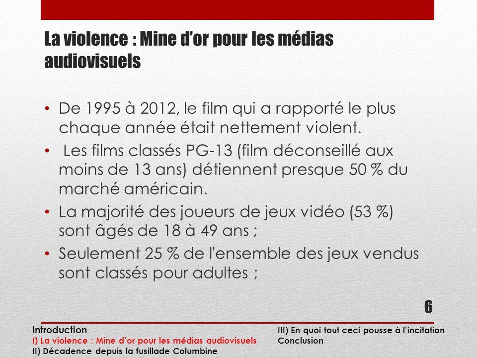 La violence : Mine dor pour les médias audiovisuels De 1995 à 2012, le film qui a rapporté le plus chaque année était nettement violent.