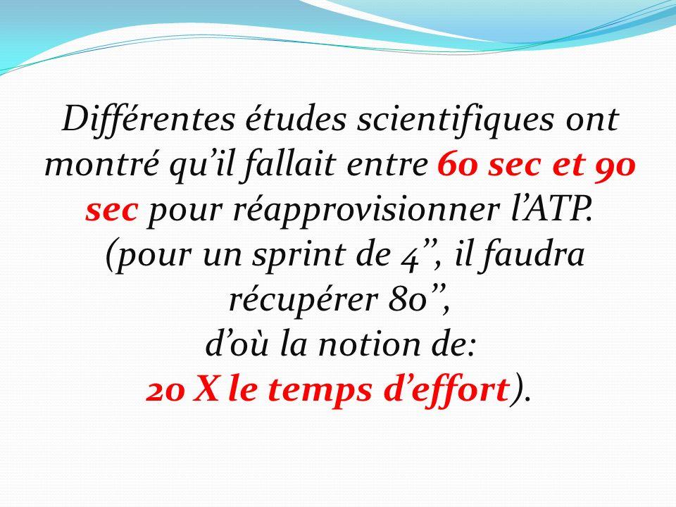 Différentes études scientifiques ont montré quil fallait entre 60 sec et 90 sec pour réapprovisionner lATP. (pour un sprint de 4, il faudra récupérer