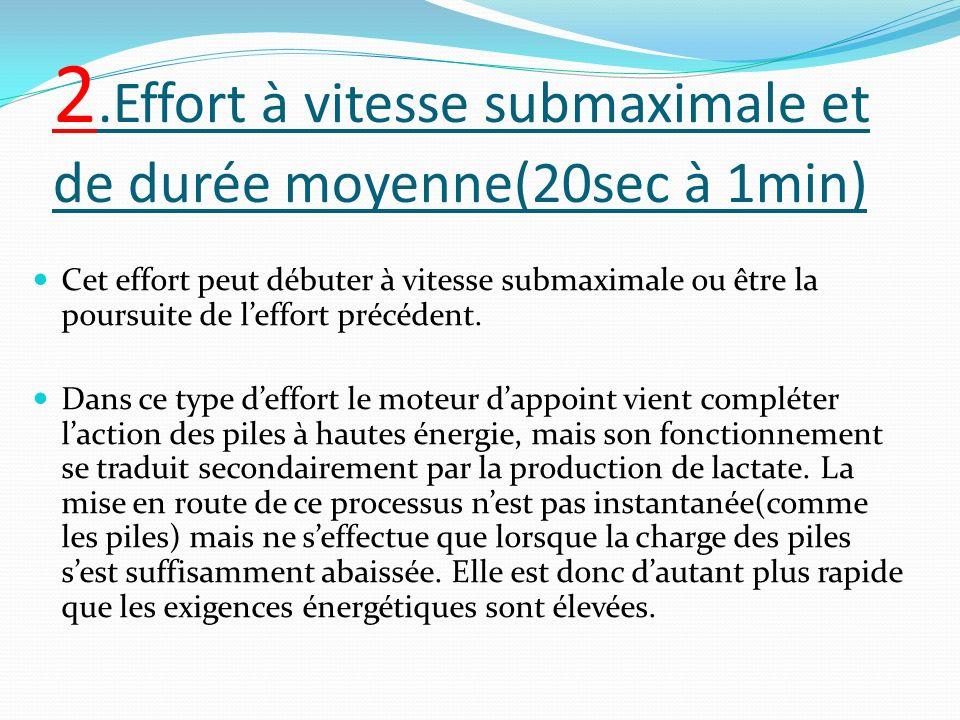 2.Effort à vitesse submaximale et de durée moyenne(20sec à 1min) Cet effort peut débuter à vitesse submaximale ou être la poursuite de leffort précéde